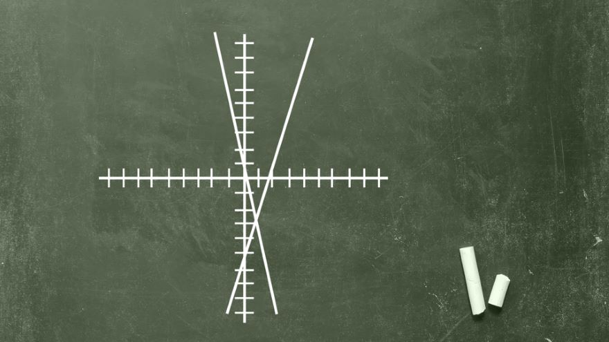 Systems of 2 Linear Equations, Part 1