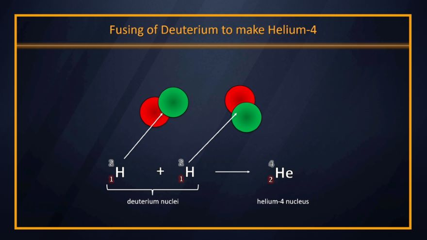 First-Row Opposites: Hydrogen and Helium
