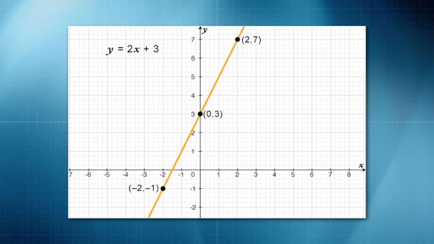 An Introduction to Precalculus-Functions