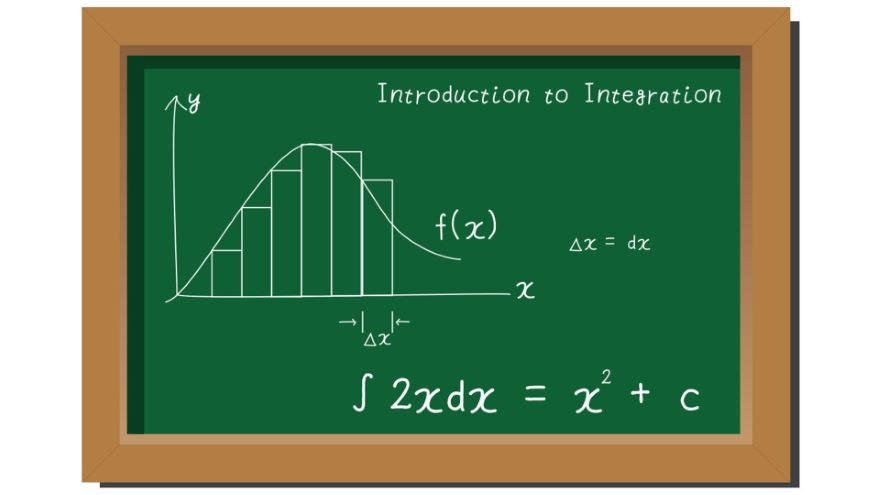 Antiderivatives and Basic Integration Rules