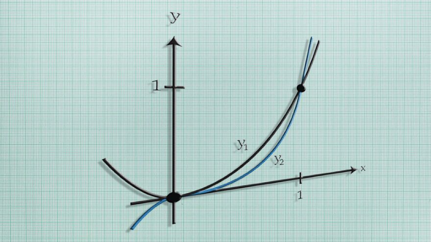 Area of a Region between 2 Curves