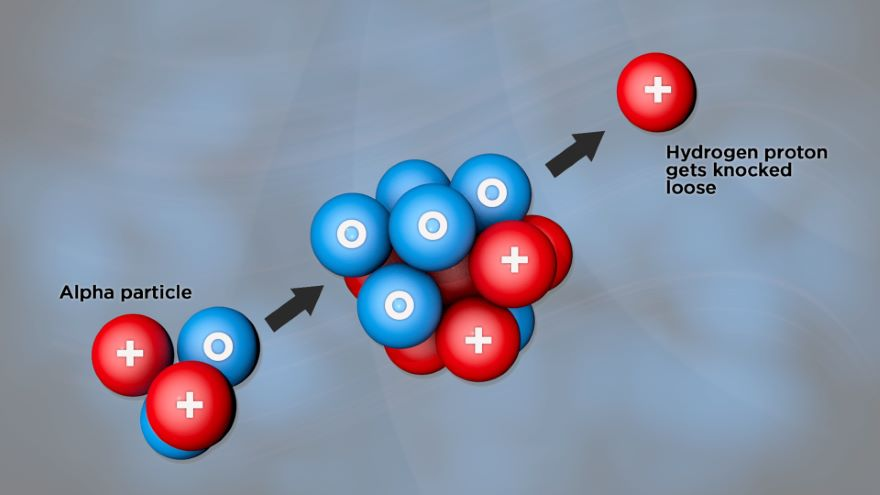 Peering inside Protons and Neutrons
