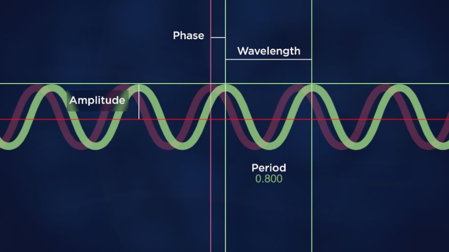 Seeing Light as Wave and Particle