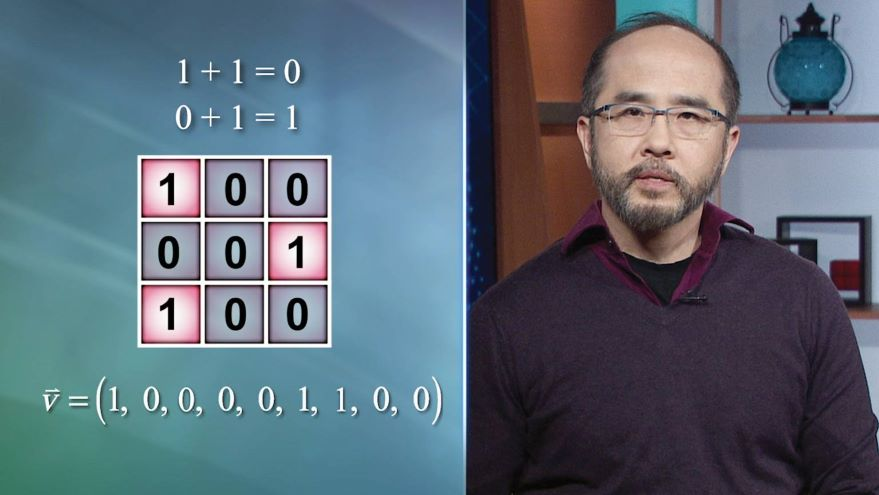 The Invertible Matrix Theorem