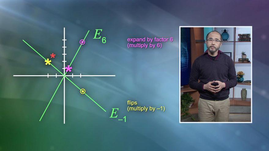 Eigenvectors and Eigenvalues: Geometry