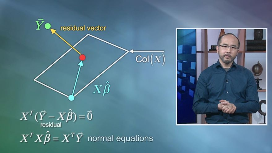 Multilinear Regression: Least Squares