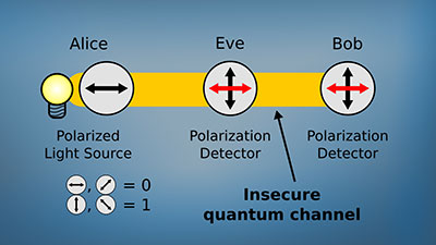 Entanglement and Quantum Cloning