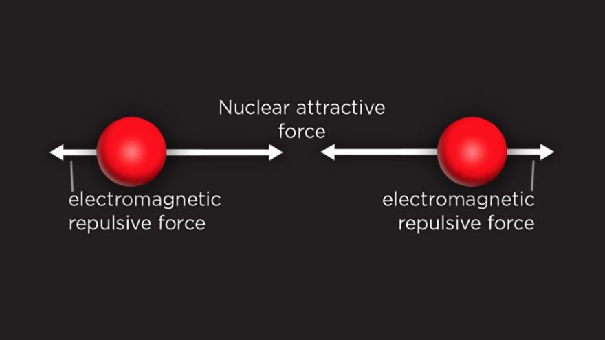 Quarks, Color, and the Strong Force