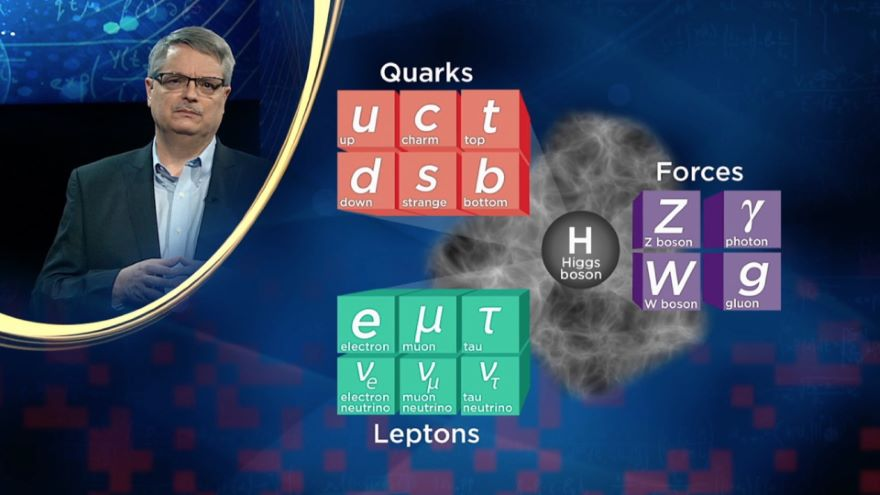 Standard Model Triumphs and Challenges