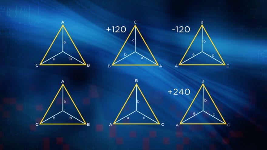 Theoretical Symmetries and Mathematics