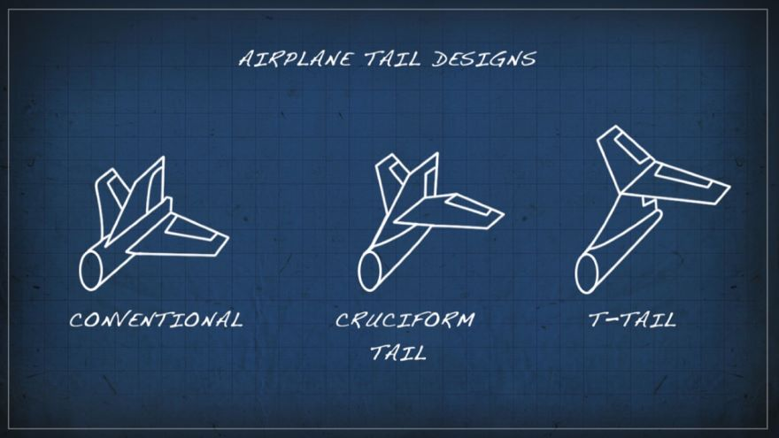 Mission Profiles and Aircraft Design