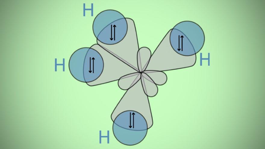 Hybridization of Orbitals