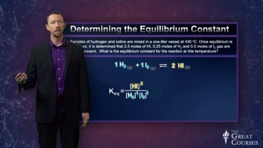The Back and Forth of Equilibrium
