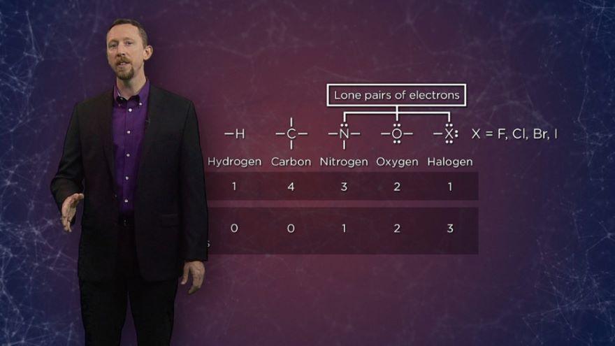 Heteroatoms and Functional Groups