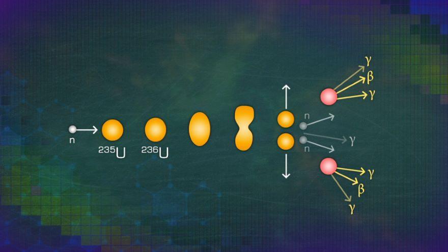 Splitting the Nucleus