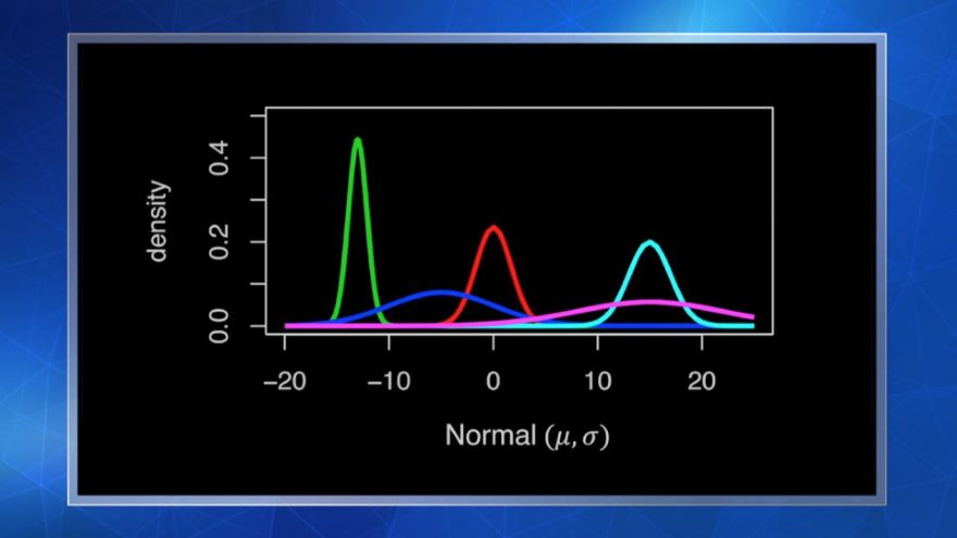 Continuous and Normal Distributions