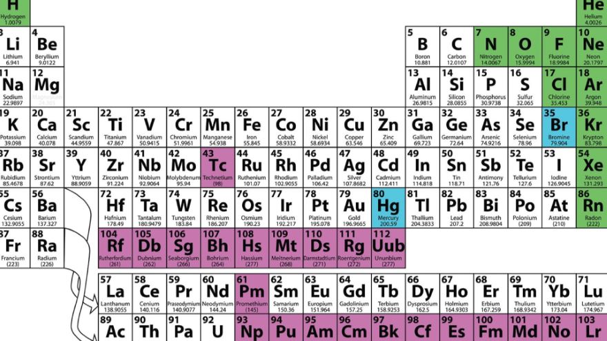 Origins of the Elements-Nucleosynthesis