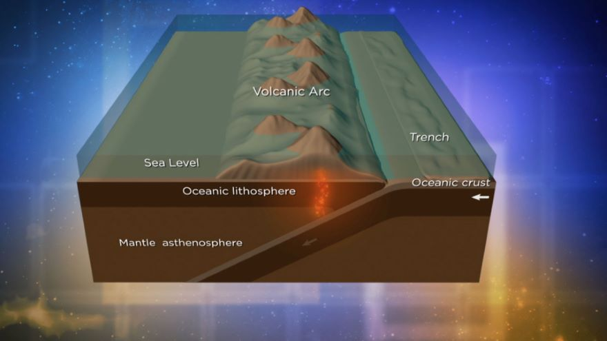 Plate Tectonics Changes Everything