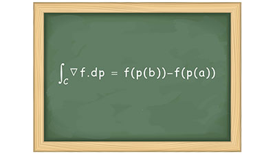 The Fundamental Theorem Extended