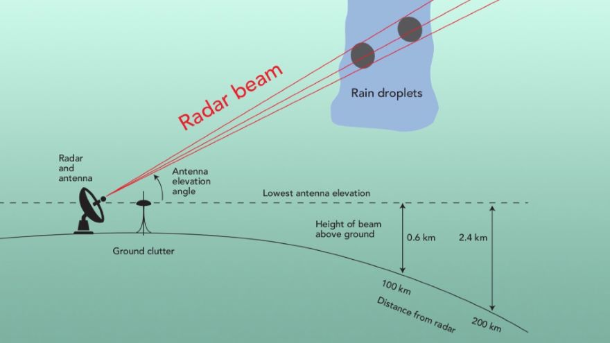 Hydrogen and the Structure of Galaxies