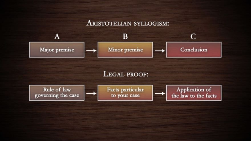 Litigation and Legal Practice: Understanding the Appellate Process