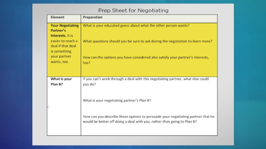 Negotiating without Fear