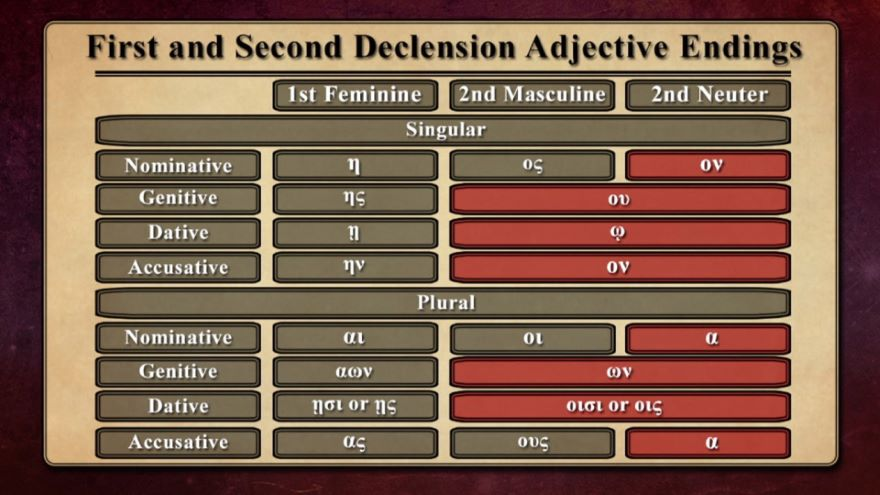 First- & Second-Declension Pronouns
