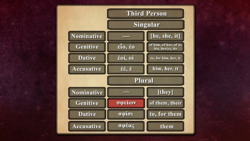 Personal & Possessive Pronouns