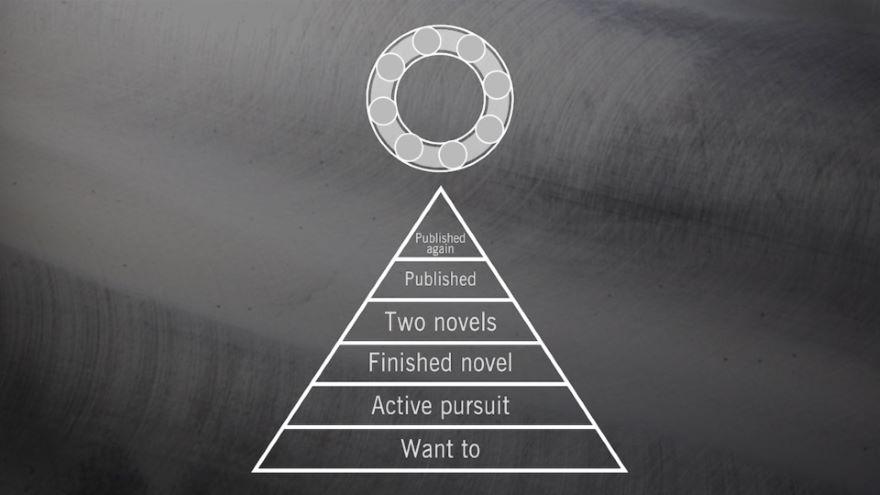 Anatomy of a Best Seller