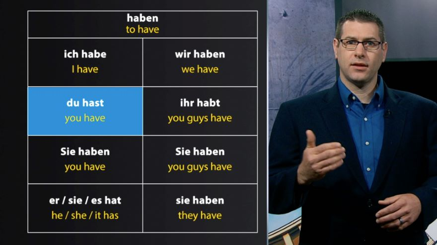 The Nominative and Accusative Cases and kein-