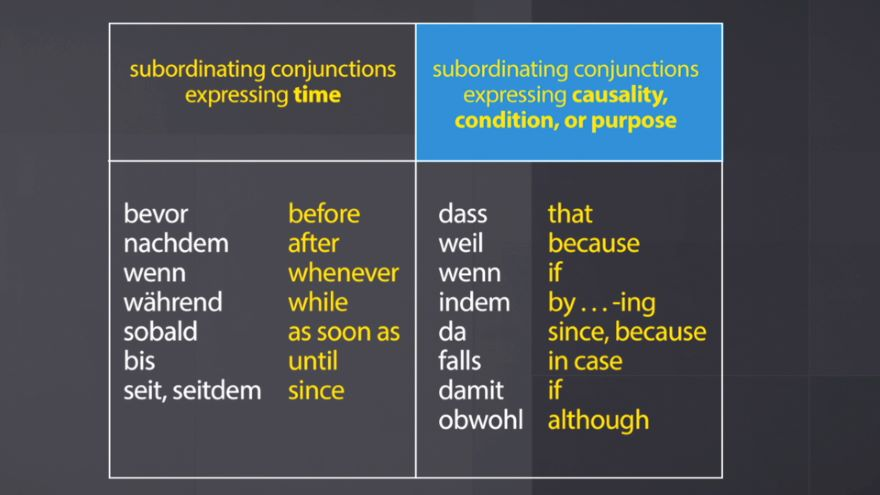 More Dative and Subordinating Conjunctions