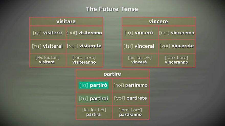 The Future Tense / Lazio II