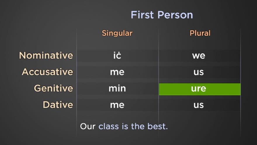Learning Old English: Pronouns