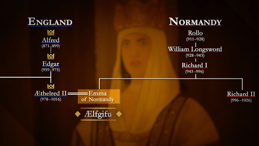 The Norman Conquest through History