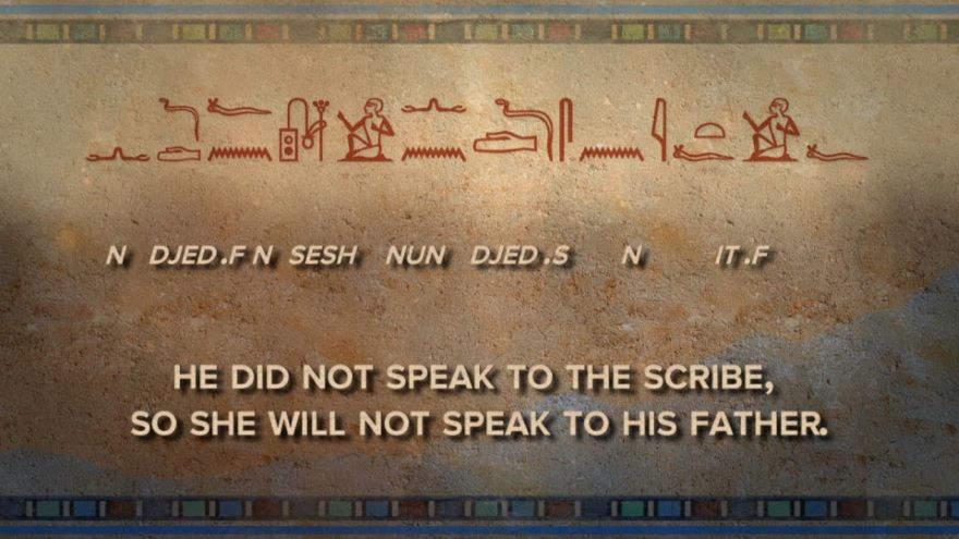 Negation in Ancient Egyptian Sentences