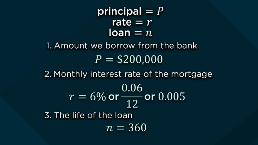 How Mortgages Really Work