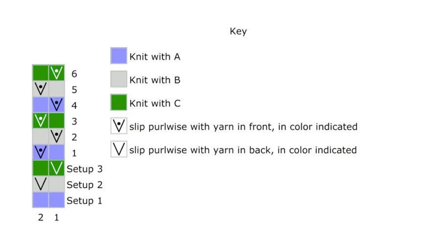 Module 4 - Lesson 2: Slipping Stitches: Tunisian & Linen