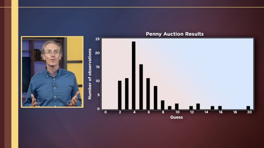 Hidden Auctions: Common Value and All-Pay