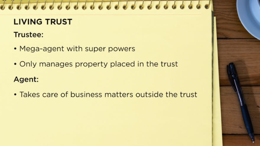 Understanding and Using Trusts