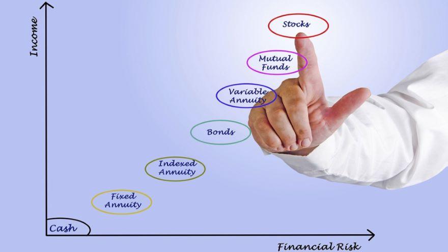 Basic Investing-Keep It Simple
