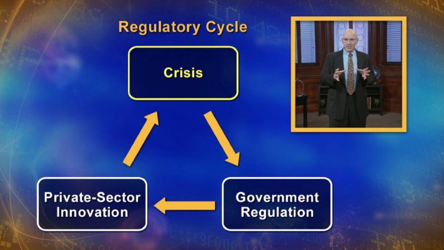 Regulation, Innovation, Excess