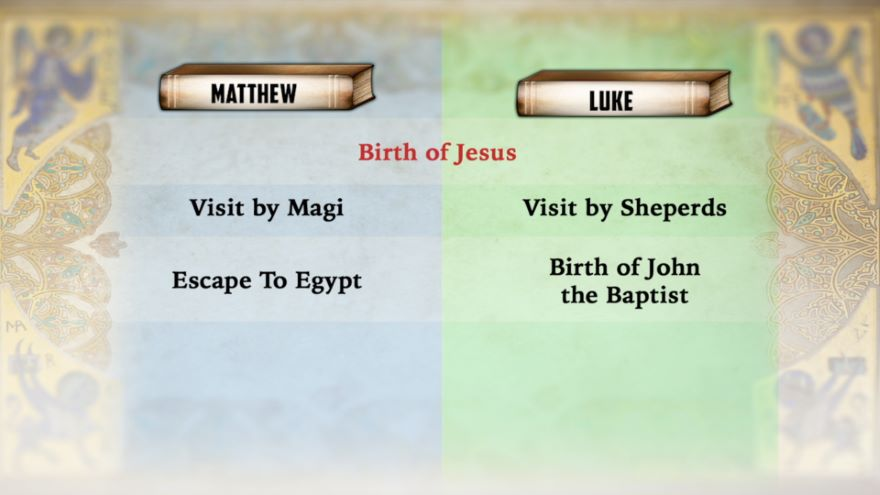 Jesus as the New Moses in Matthew