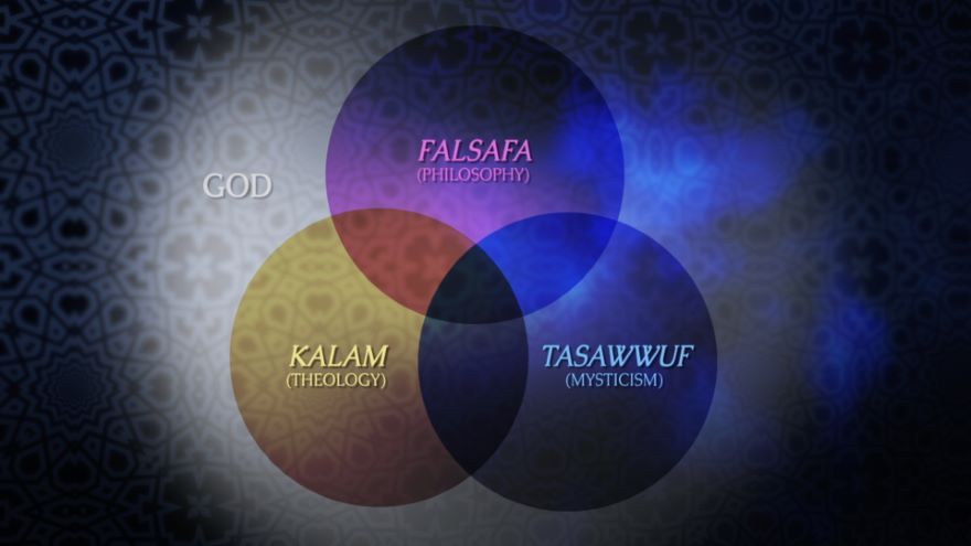 Qur'anic Philosophy, Theology, and Mysticism
