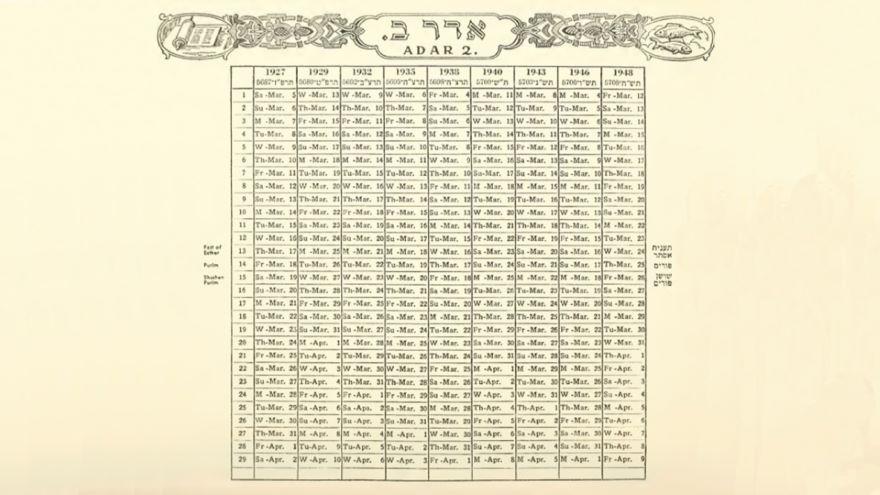 The Qumran Calendar