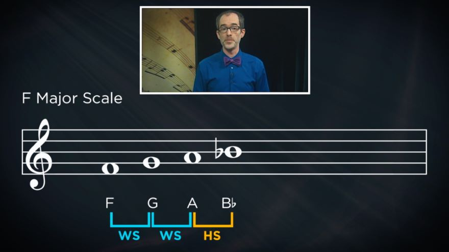 Major Scales: Notes in Context