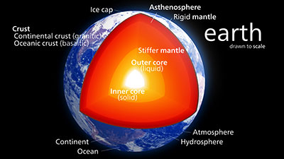 The Early Earth-A Short History