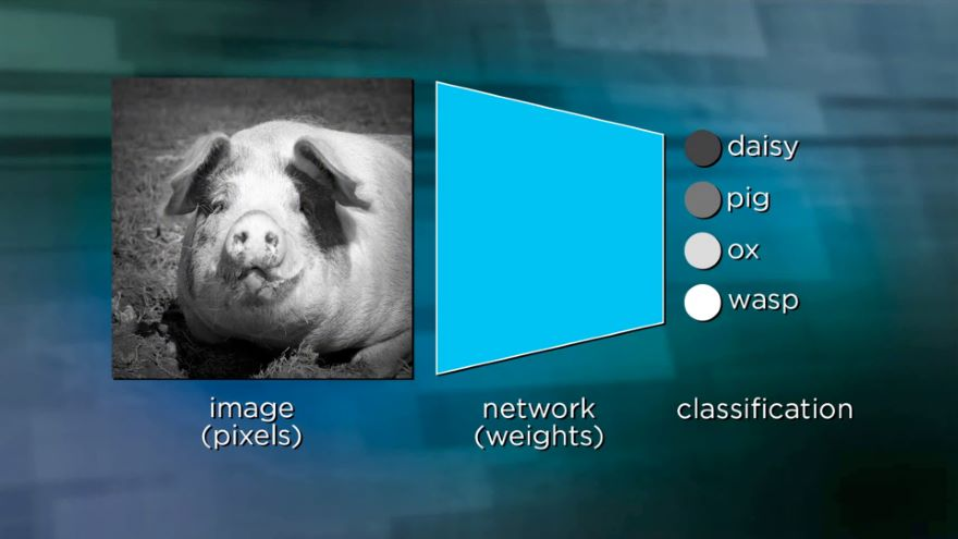 Making Stylistic Images with Deep Networks