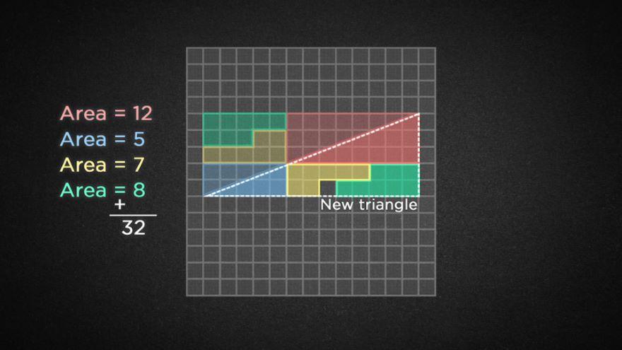 Geometric and Topological Magic