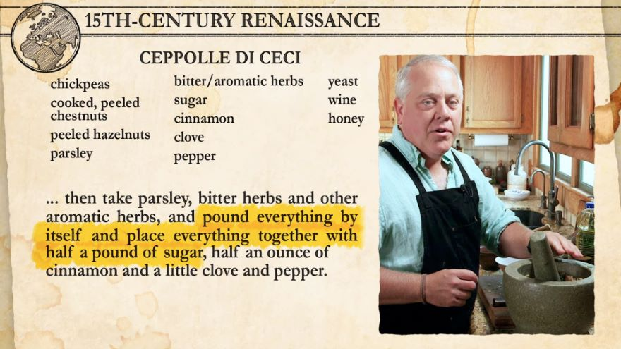 Crafting Aphrodisiacs from the Renaissance