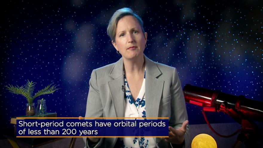 Comets, the Kuiper Belt, and the Oort Cloud